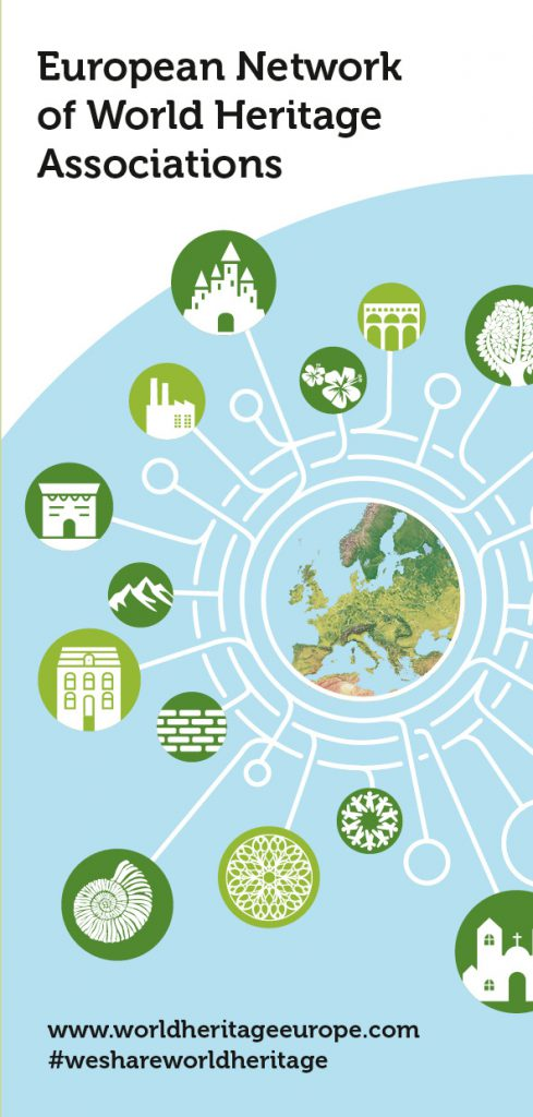Europäisches Netzwerk der Welterbe-Vereine